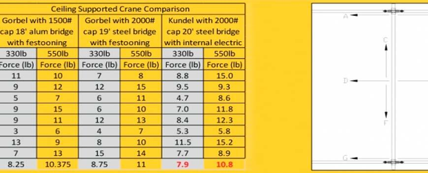 What do I need to know when buying a bridge crane?