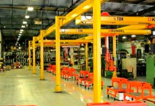 Type of Overhead Cranes to Buy